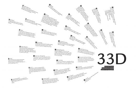 33Details Poster